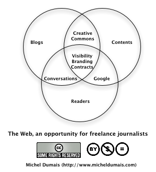 The Web, an opportunity for freelance journalists